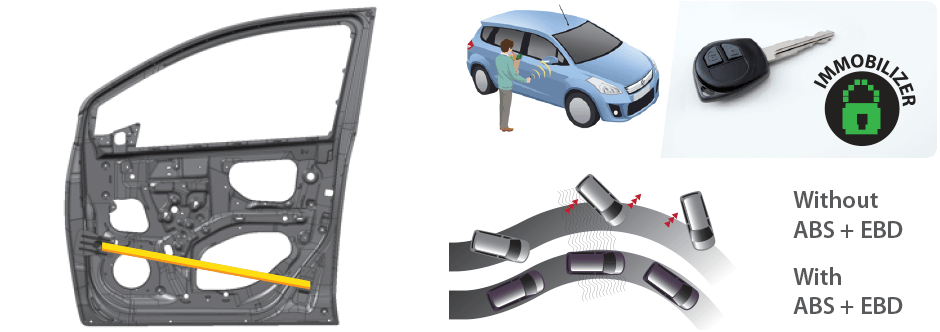 safety-point-suzuki-ertiga-dreza