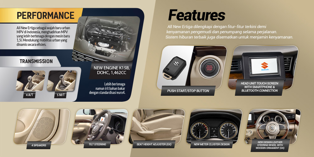 all-new-ertiga-feature4